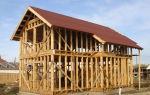 Как можно самому построить каркасный дом своими руками – видео и фото