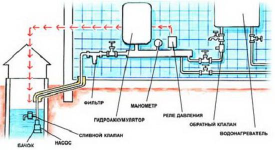 Схема подключения реле и гидроаккумулятора.