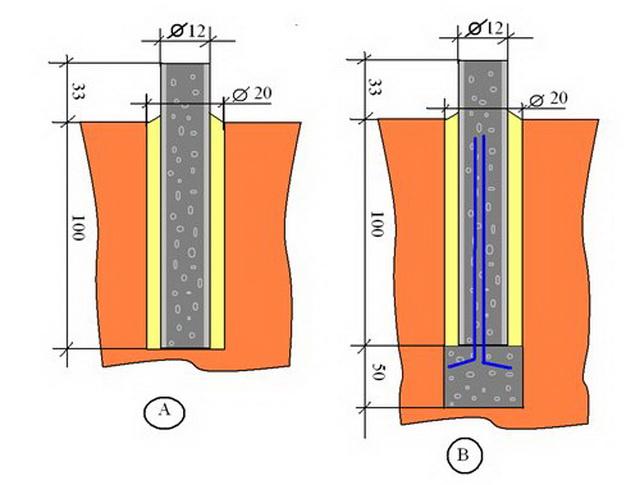 Варианты фундамента: А - для простого грунта, В - для слабого грунта.