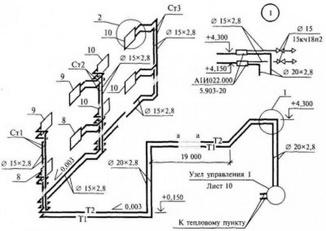 Гидравлический расчет системы отопления – примеры 5