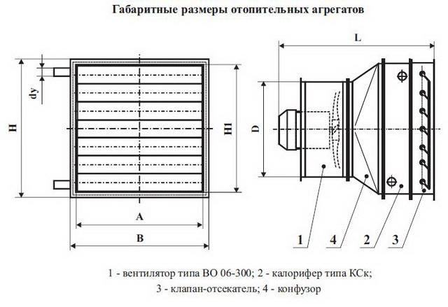 Как подобрать калорифер для нагрева воздуха в приточной вентиляции на примере калориферов КСК 3