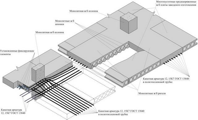 Как можно самому построить каркасный дом своими руками – видео и фото 9