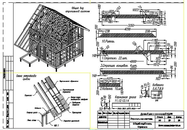 Как можно самому построить каркасный дом своими руками – видео и фото 11
