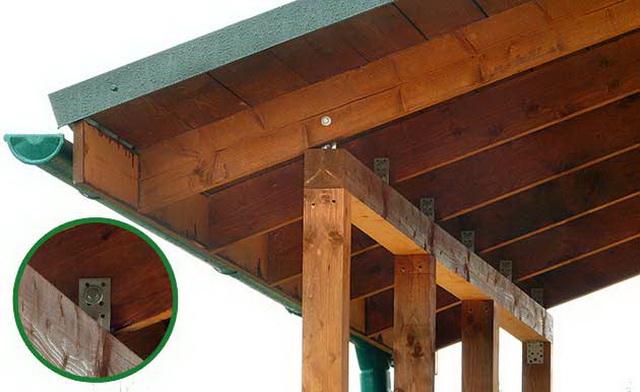 Как сделать крыльцо с навесом в частном доме – красивое и недорогое 2