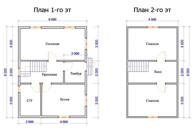 Чем хороша планировка дома 6 на 8 с мансардой 3