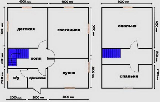 Разумная планировка дома 8 на 8 с мансардой 3