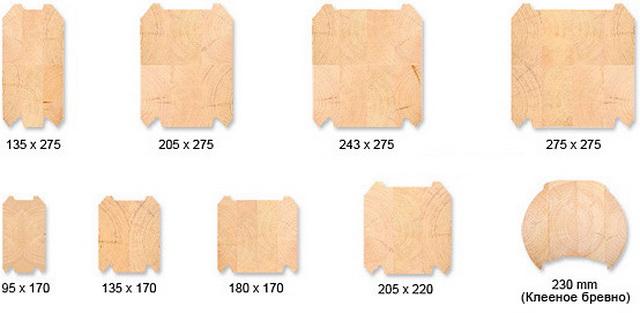 Сколько бруса 6 метров в 1 кубе - таблица 2