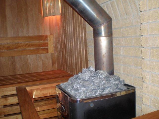 Что нужно купить для дымохода в баню купить дымоход для газового котла в ульяновске