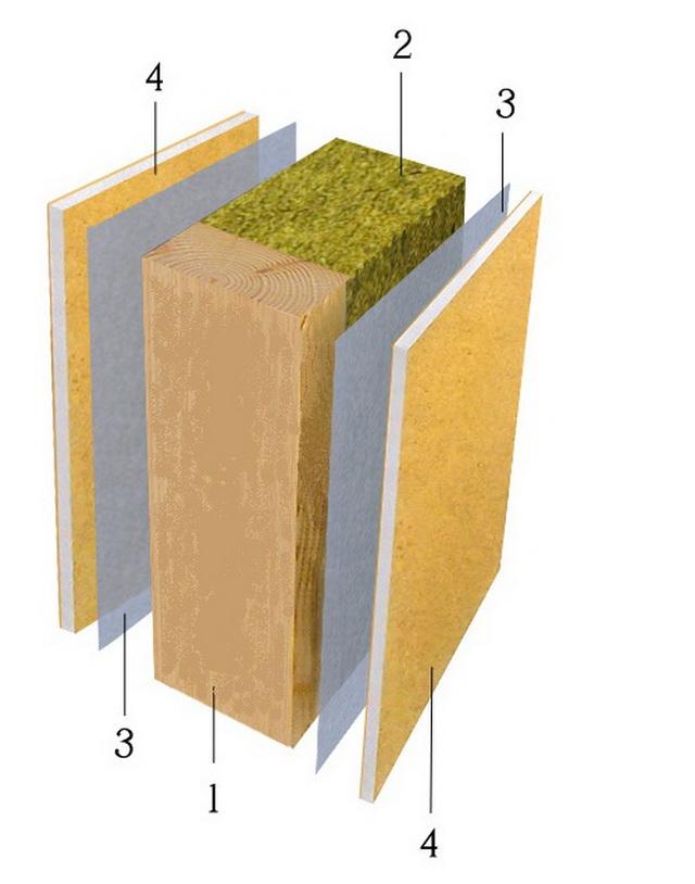 Утеплитель в каркасной перегородке: 1 - стойка каркаса, 2 - базальтовая вата, 3 - пароизоляция, 4 - листовой материал (ГКЛ, ГВЛ, ЦСП, ОСП, фанера).