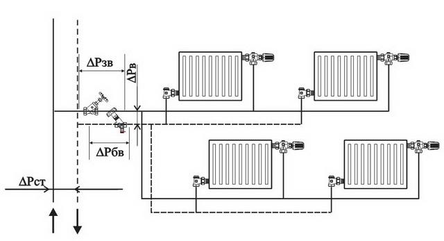 Как делается гидравлическая балансировка системы отопления 5
