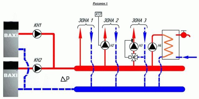 Как работает гидравлическая стрелка в системе отопления 3