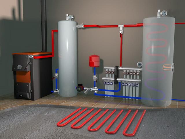 Гидравлический расчет системы отопления – примеры 1