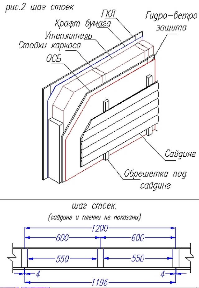 Правильная ветрозащита каркасного дома - элементы и монтаж 5