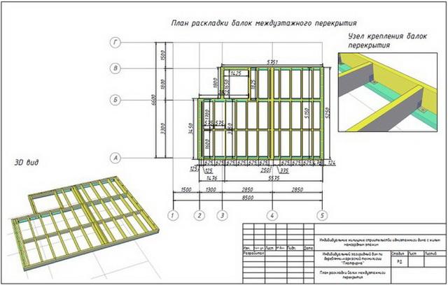 Каркасный дом своими руками проекты цены - Mosstroyservice