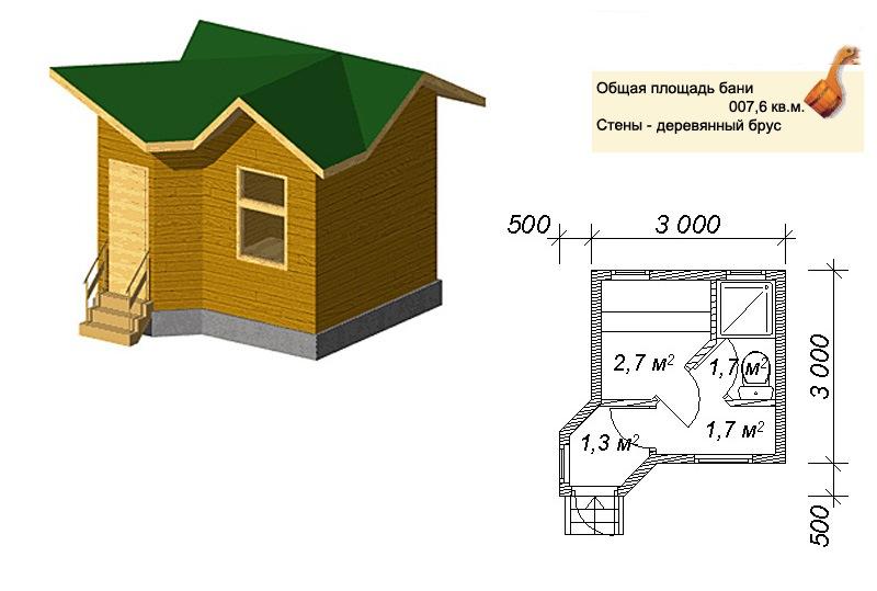 баня 3 на 3 планировка внутри фото 4